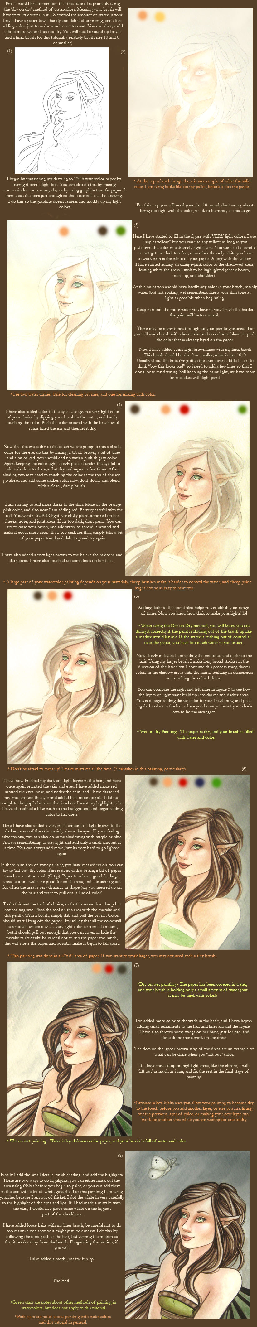 Basic Watercolor Tutorial by LiquidFaeStudios