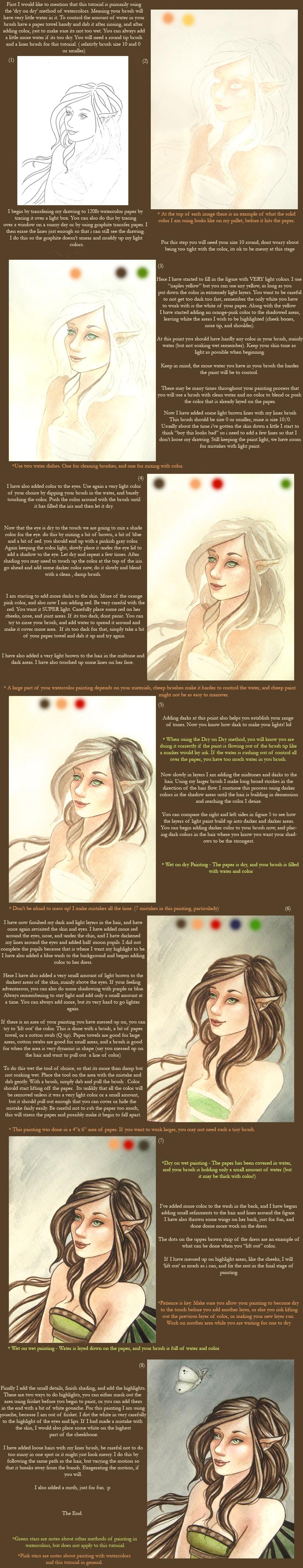 Basic Watercolor Tutorial by LiquidFaeStudios