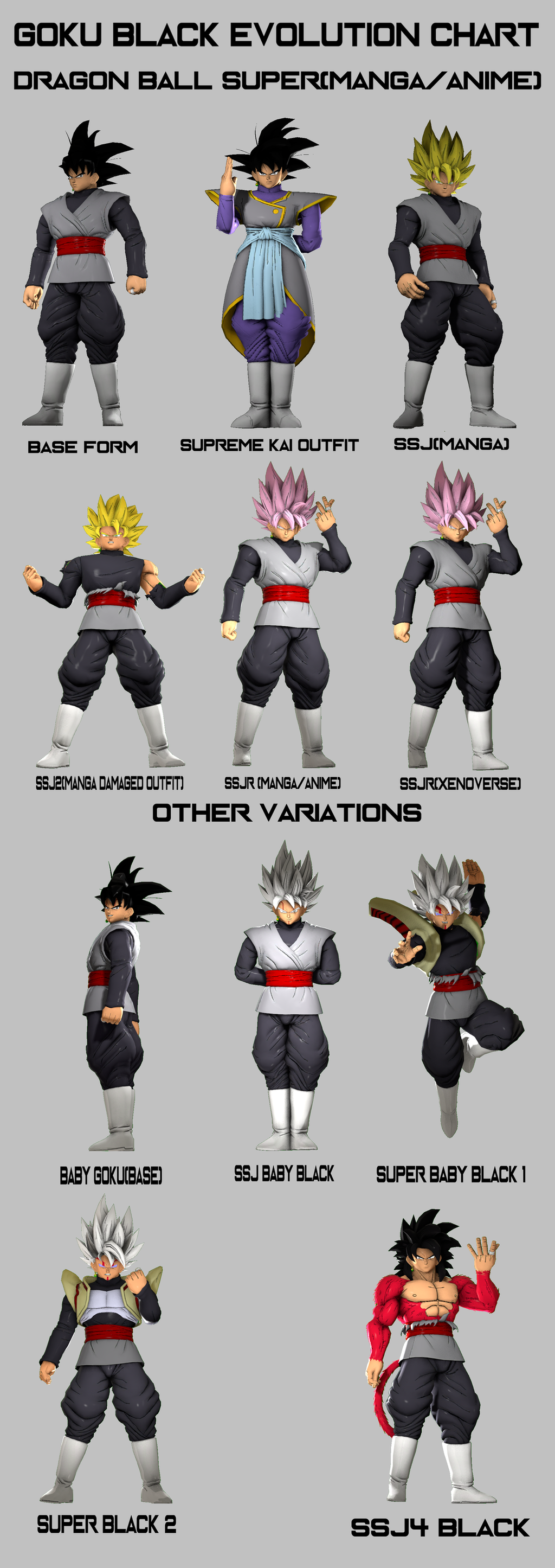 DBXV2 Goku Black Evolution Chart By RisingFlame12