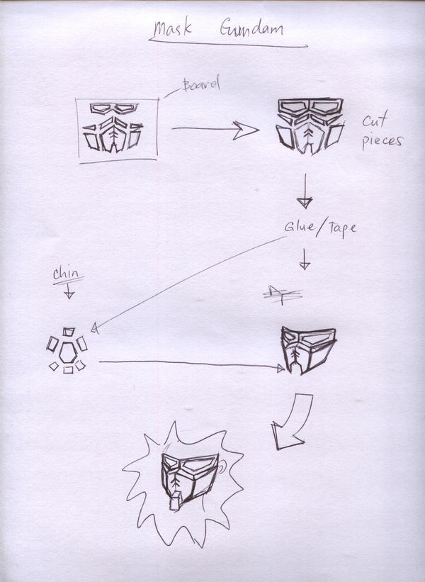GUNDAM MASK tips by karlonne