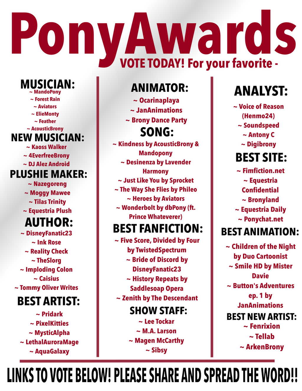 Pony Awards 2013 by TellabArt