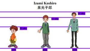1Koushiro