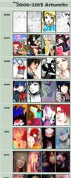 2006-2013 by keerou