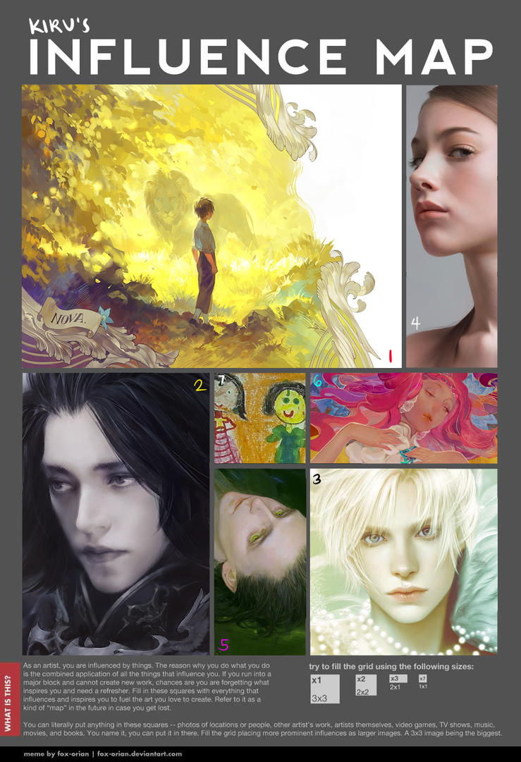 My influence map by keerou