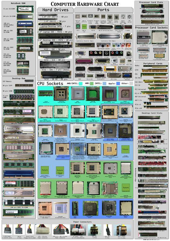 Computer Hardware by HackNews by HackNewsEU