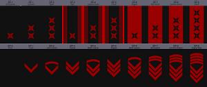Naval Ranks of the Stellar Republic