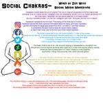 Social Chakra- by JuliusSPeyton