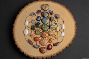 Rainbow Chakra Crystal Grid