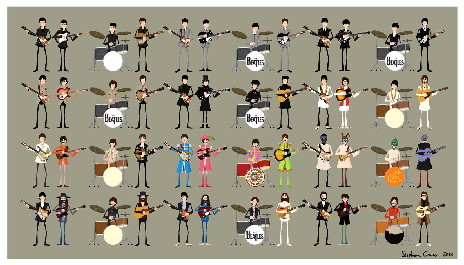 The Beatles Character Sheet