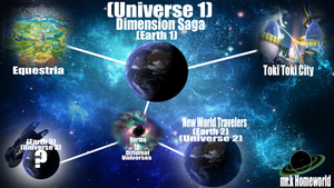 My Entire Crossover Universes Map (Version 1)