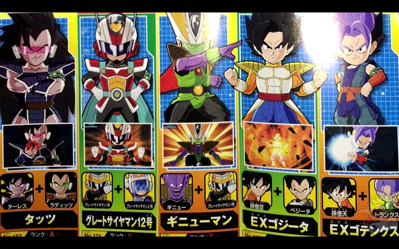 All Dbz Characters Fusion