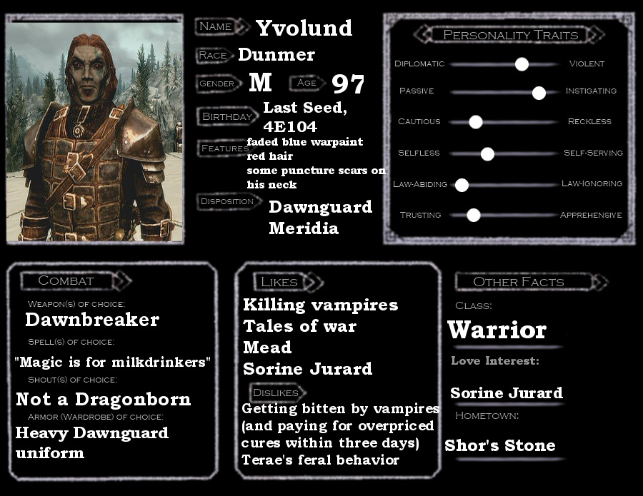 Character Sheet: Yvolund by CharlieHotel301