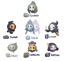 Duskull Breeds by lurils