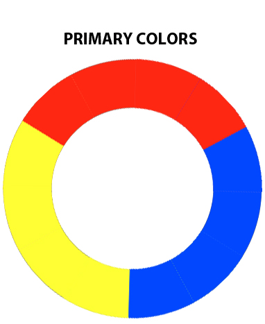 primary color wheel by the arkz - Primary Color Pictures
