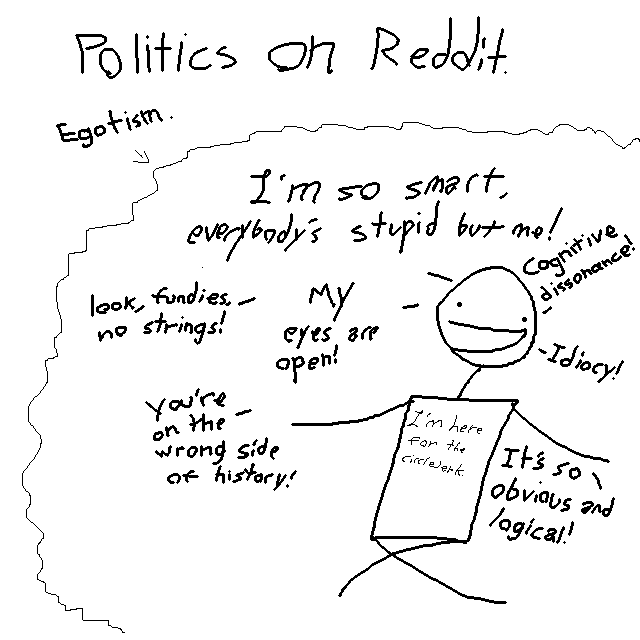 Politics on Reddit by CallMeBetty