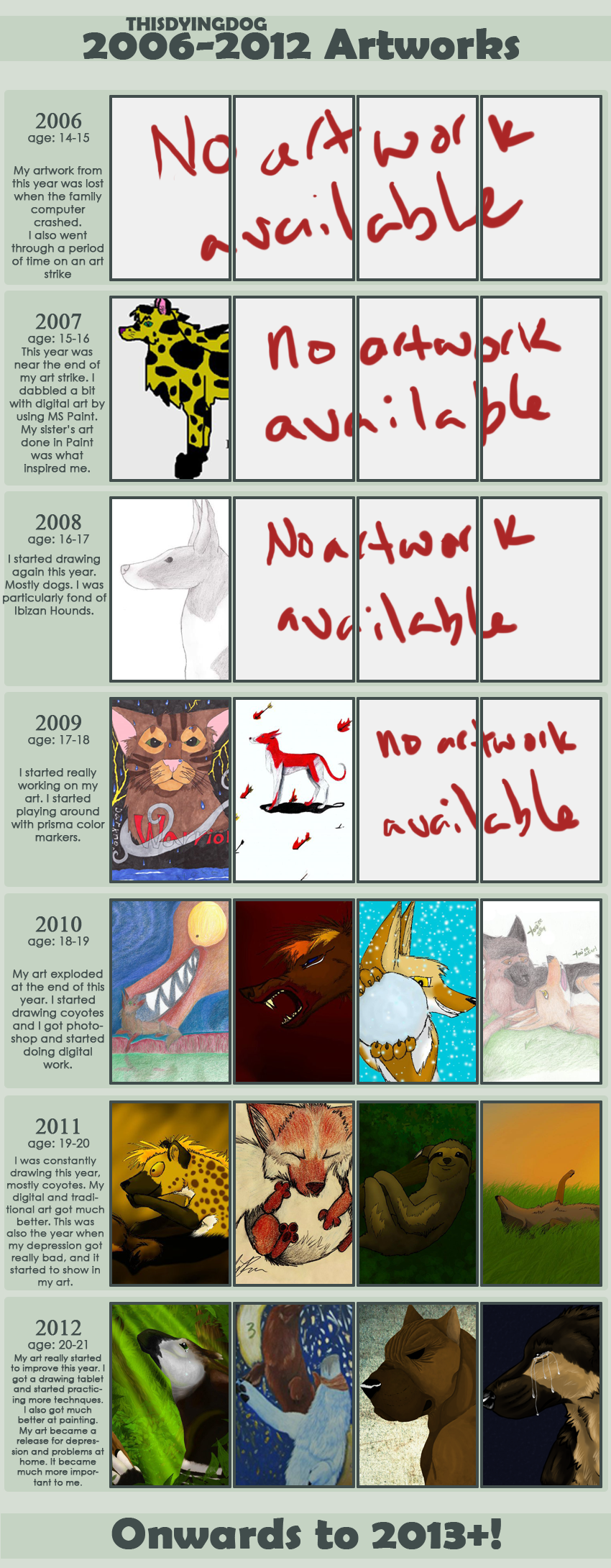 Improvement 2007-2012 by ThisDyingDog