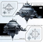 Small Defense Platform