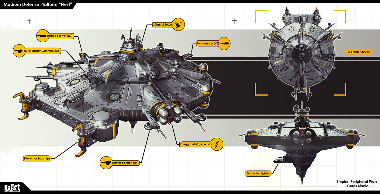Medium Defense Platform Nest by KaranaK