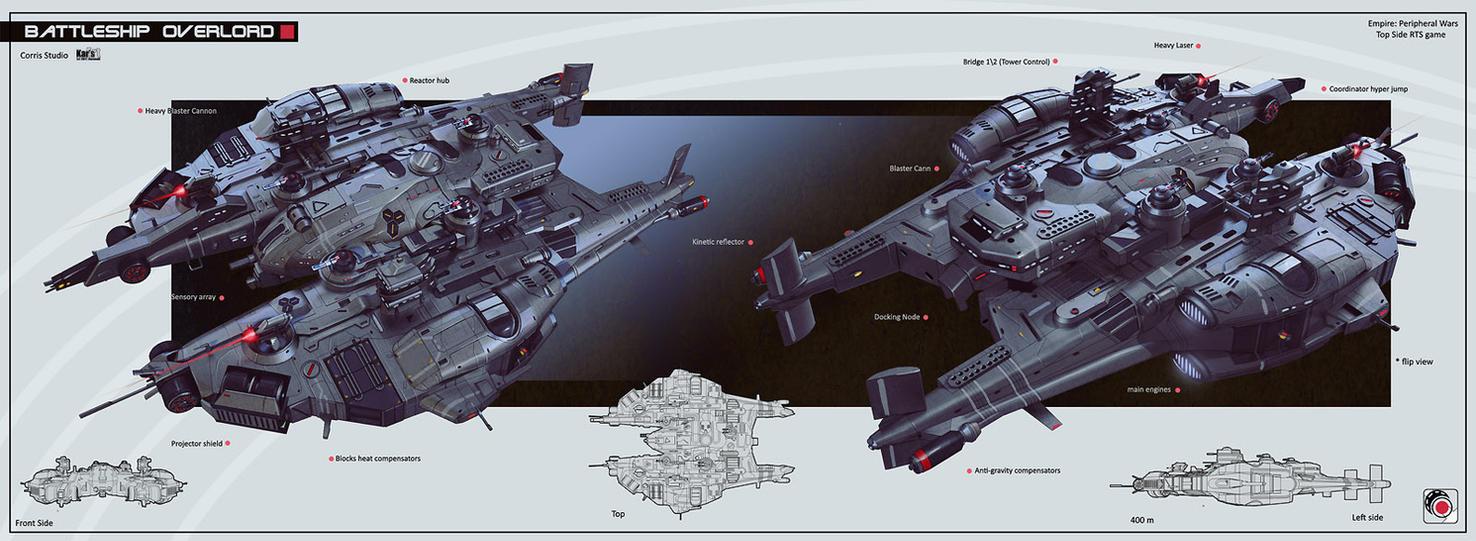 Battleship Overlord by KaranaK