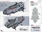 Battleship Predictor