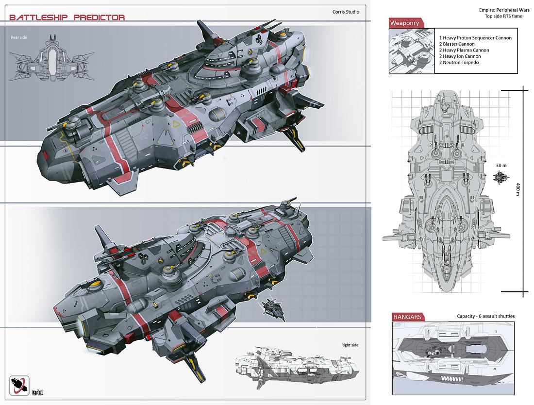 Battleship Predictor by KaranaK