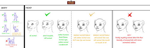 Anthro-NOT-Furry - submission guide by VixenDra