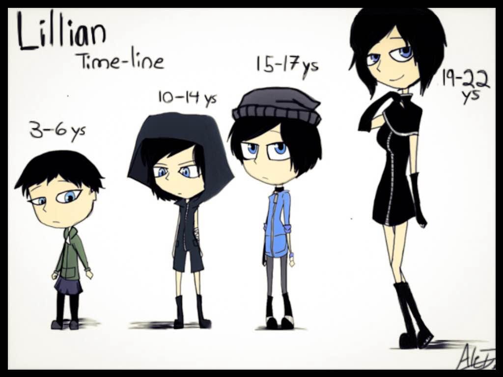 Lillian - TimeLine by MoonlightWolf17