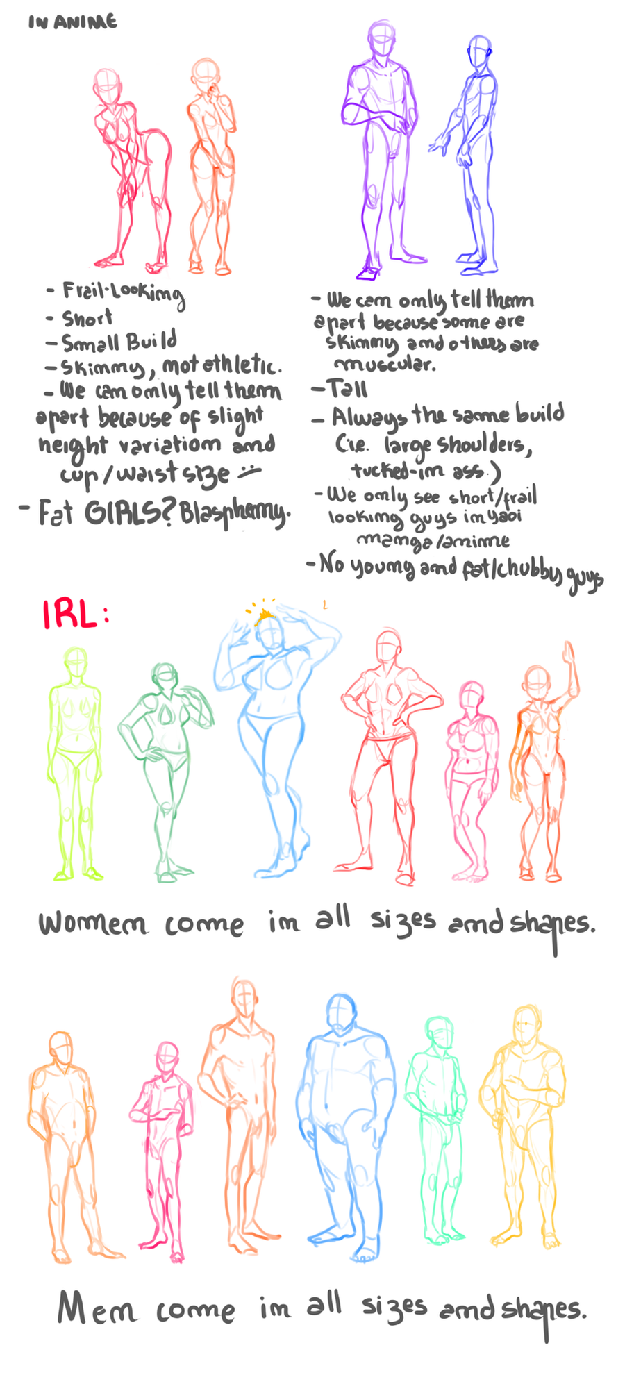 Small Rant on Body Types by CanecaDePapel