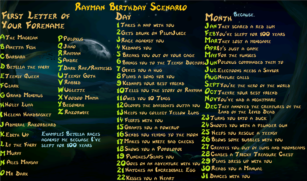 Rayman Birthday Scenario by GreenySolitare