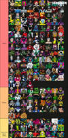Marvel Villains of Earth 61