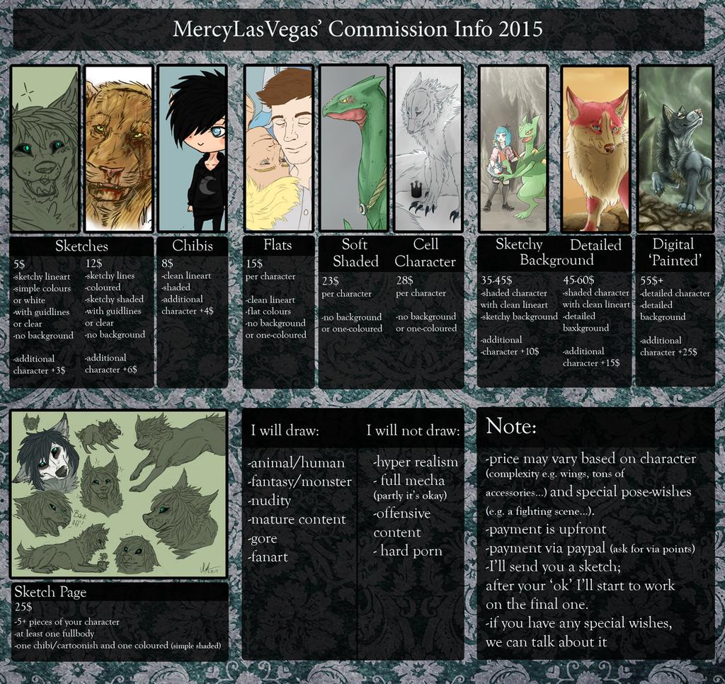 CM Price List 2015