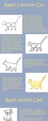 Basic Cartoon Cat Tutorial by Furramon