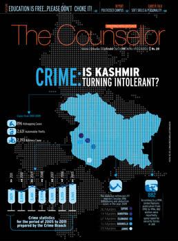 Kashmir crime infographics