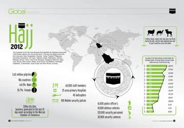 hajj 2012 Infographics by sheikhrouf23