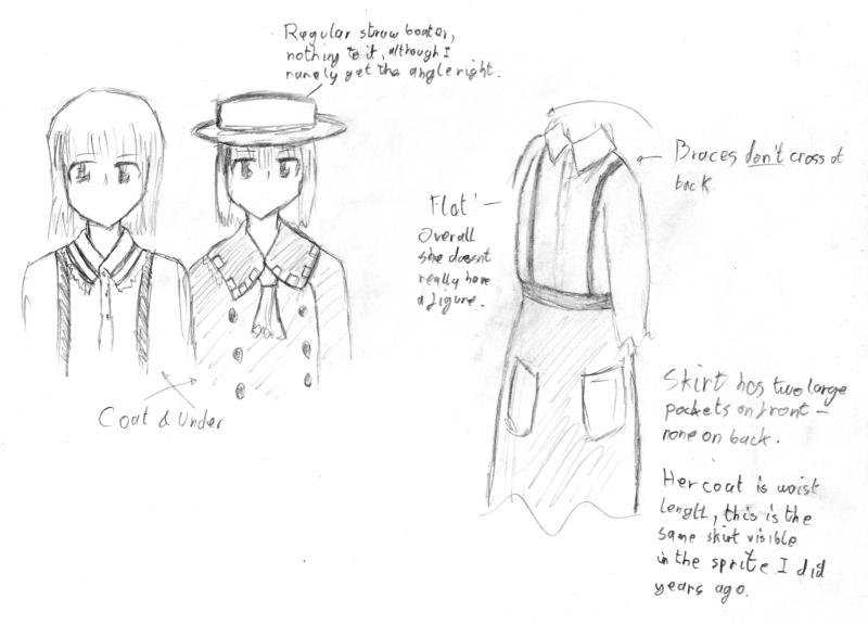Alyce's clothes by Hotaru-Suzume