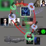 Multiverse timeline