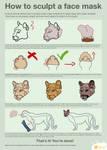 How to sculpt a head / face mask