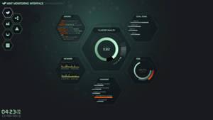 Monitoring GUI