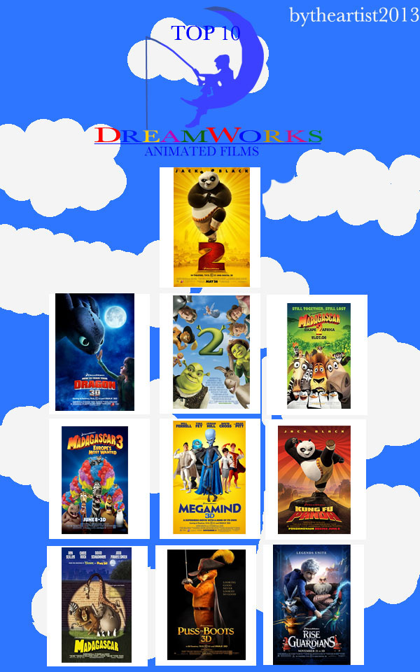 Top 10 Dreamworks Animated Films by MaxEd32 on DeviantArt