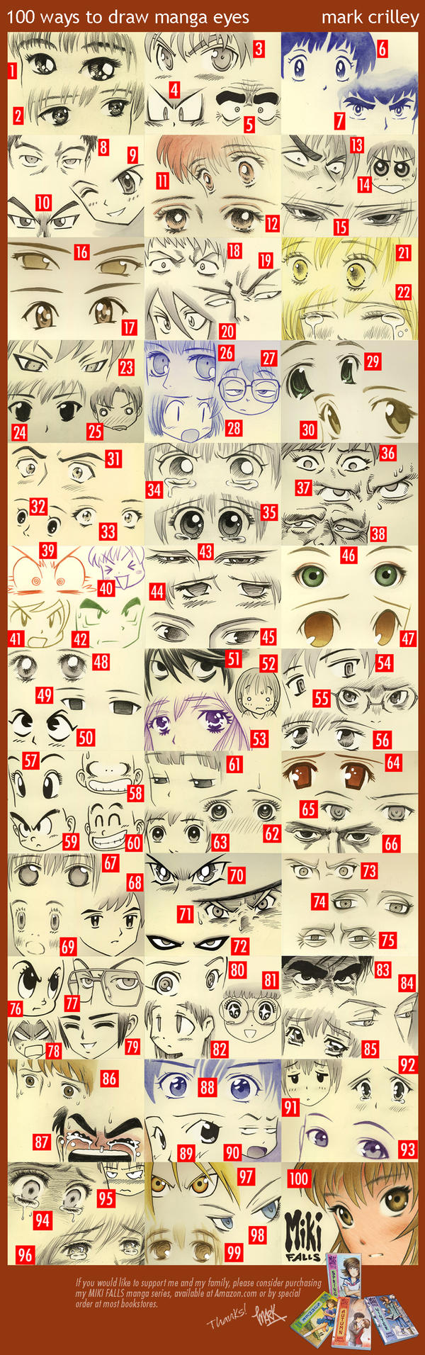 Manga Eyes, 100 Ways by markcrilley