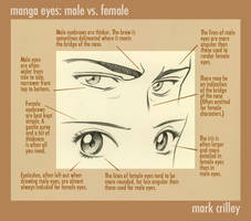 manga eyes: male vs female