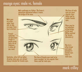 manga eyes: male vs female by markcrilley
