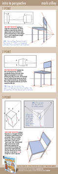 Intro to Perspective: 1, 2, and 3 Point