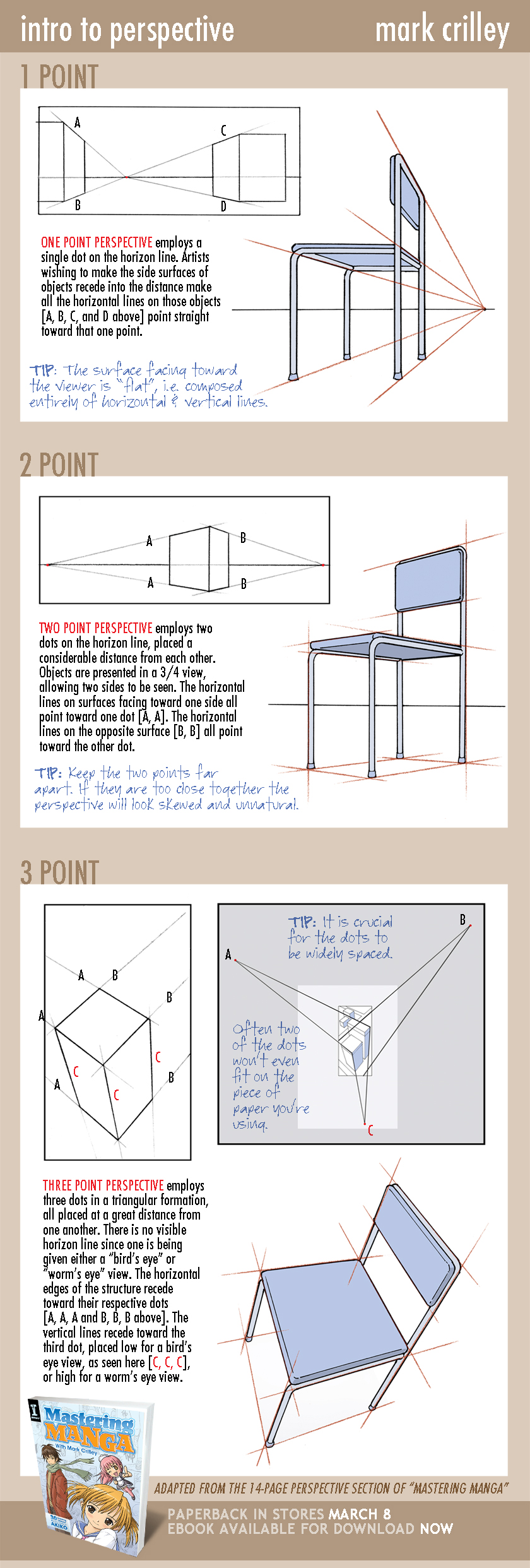 Intro to Perspective: 1, 2, and 3 Point by markcrilley