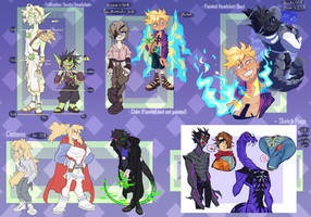 2021 UPDATED COMMISSION SHEET : (STATUS : OPEN)