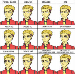 Mikey Way's Expressions