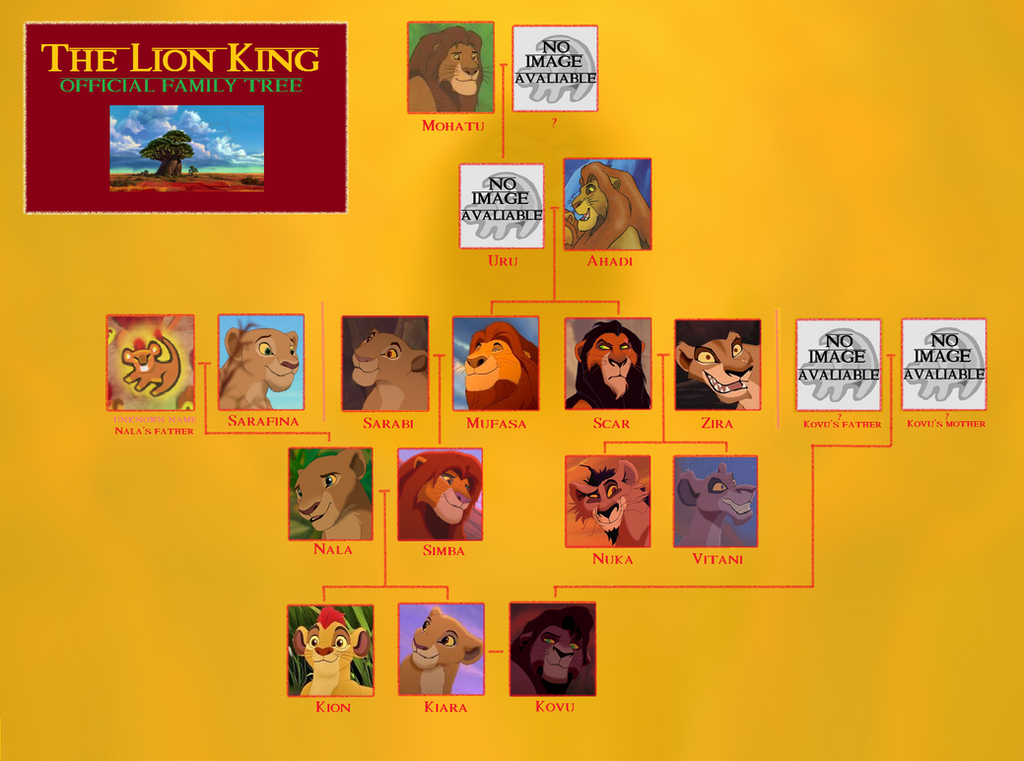 Tree Of The Life (Lion King Family Tree) By DaniloEscobar