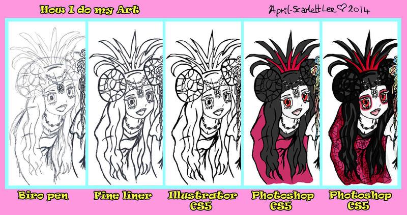 HOW I DO MY ART by Apey-Sleep