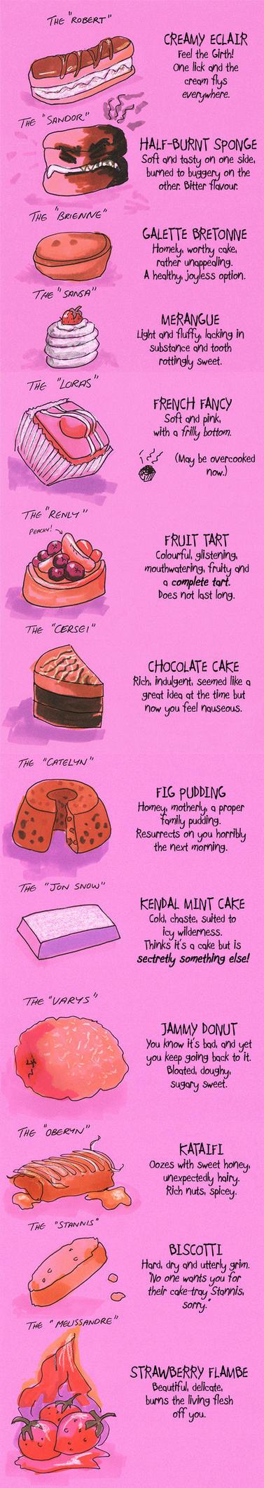 Westeros Cakes. by kethryn