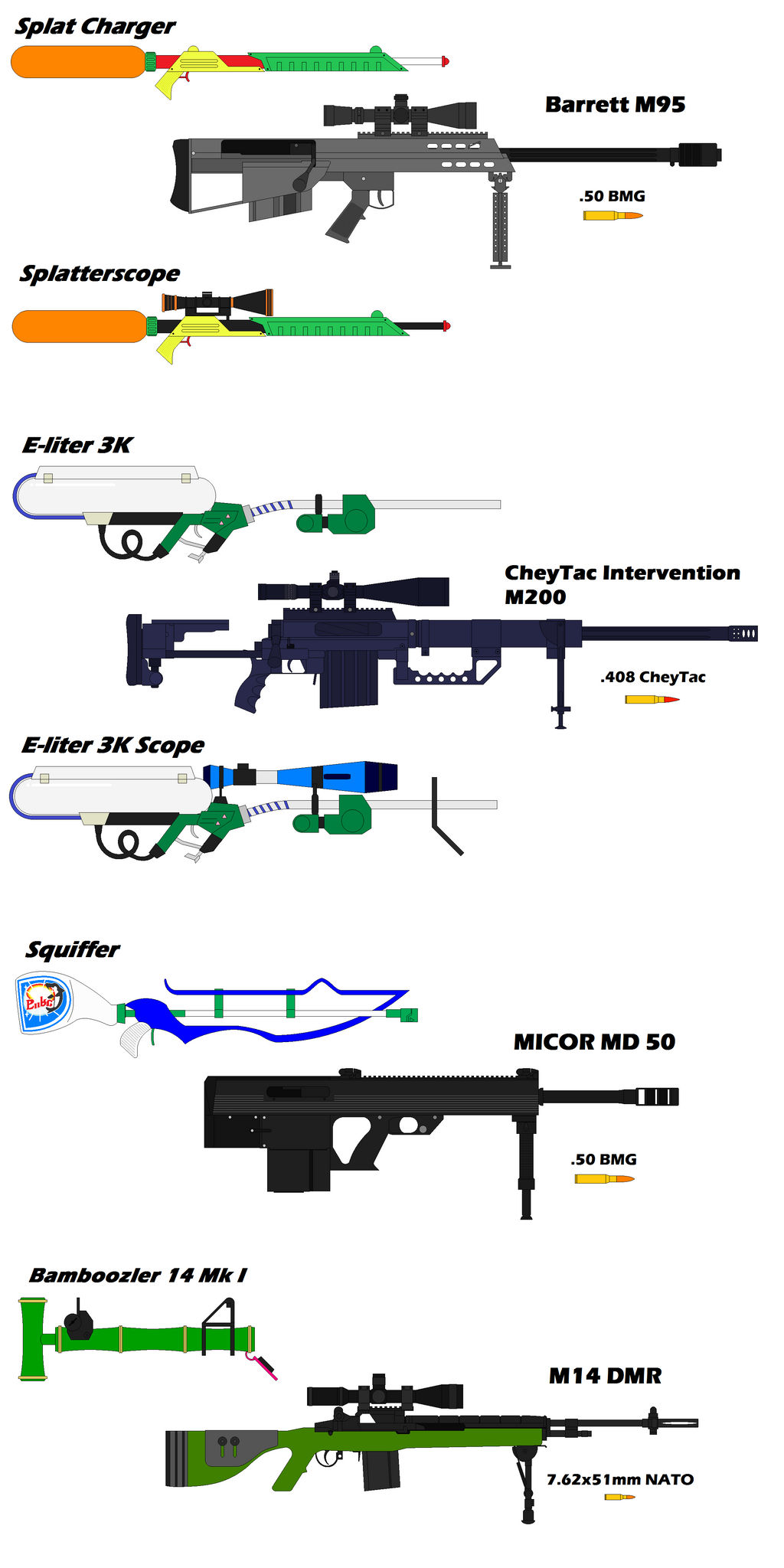 Splatoon vs Real life weapons Charger by VASH581 on DeviantArt